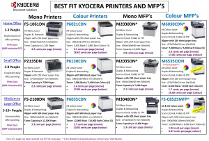 Best-Fit-Kyocera-Printers-and-MFPs---1